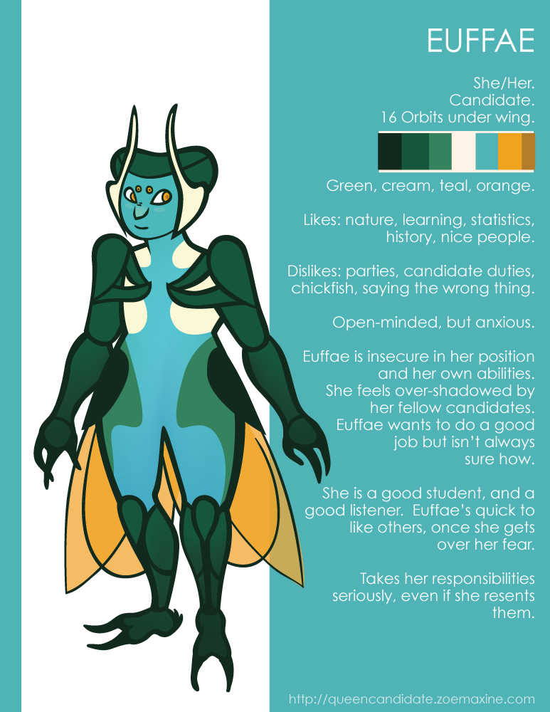 Character Profile of Euffae